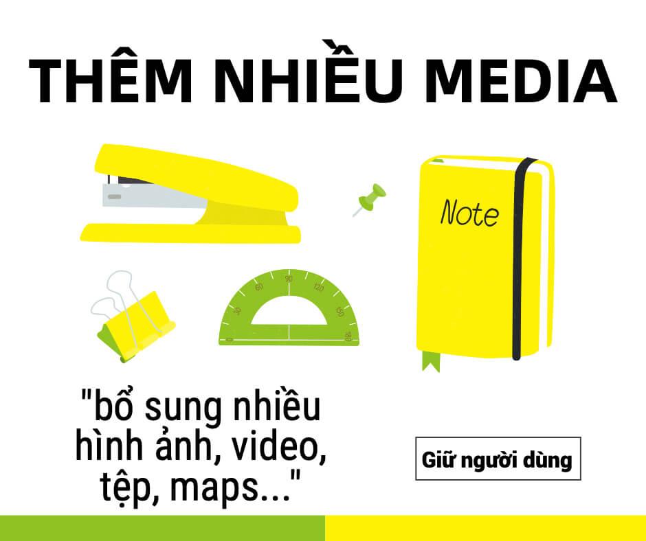 Bổ sung nhiều Media hơn trong bài SEO